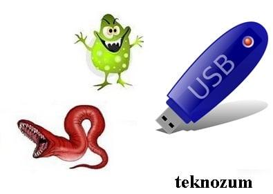 USB Bellekleri Virüslerden Korumak