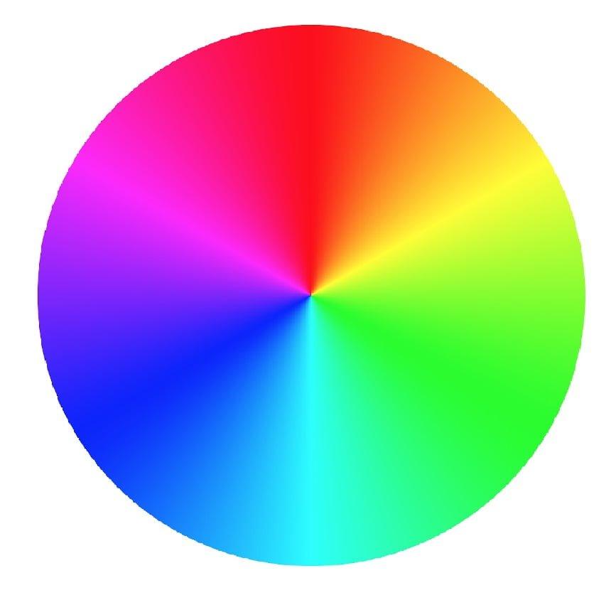 Photo of Renk Karışımları ile Hangi Renk Nasıl Elde Edilir