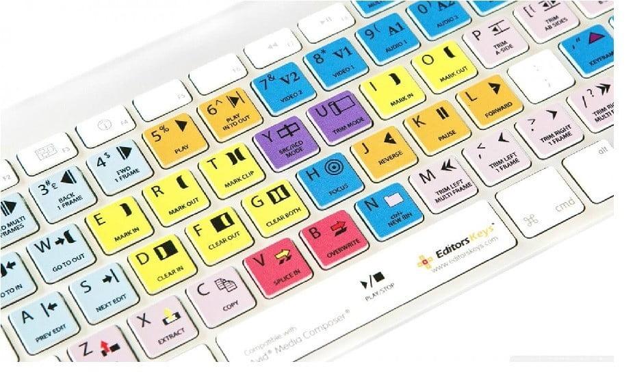 Mac Klavye Kısayol Tuşları Nelerdir