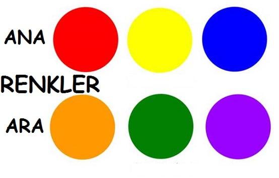 ana renkler ara renkler
