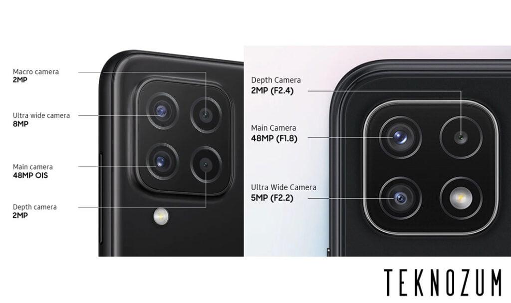Samsung Galaxy A22 Kamera Özellikleri