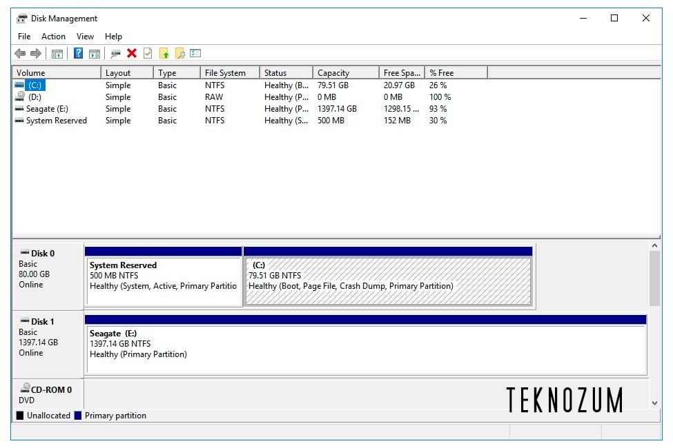 Windows Disk Yönetimi Üzerinden Biçimlendirme
